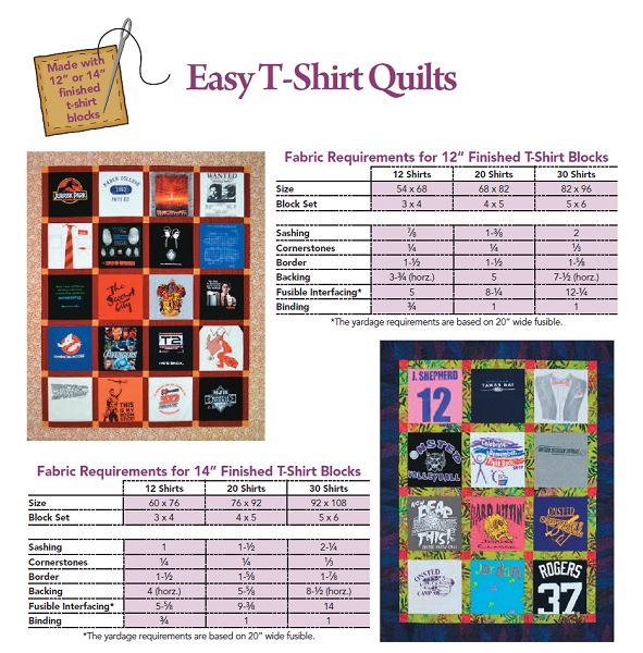 Easy T Shirt Quilts Pattern 610370880302