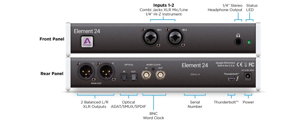 Apogee Element 24 Thunderbolt Audio Interface