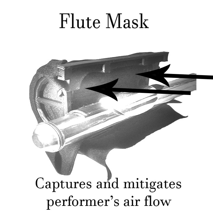 Band Bits Clip On Flute Mask