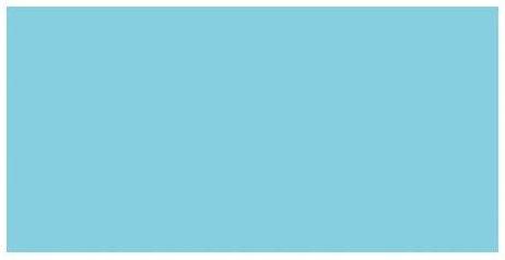 COPIC SKETCH - BG05 Holiday Blue