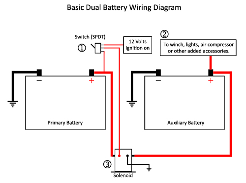 Simple Dual Battery Wiring Diagram