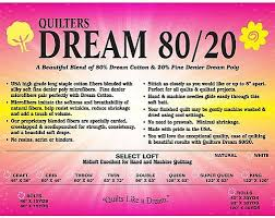 Quilters Dream 80/20 Natural Batting - 93 x 30 yds Roll