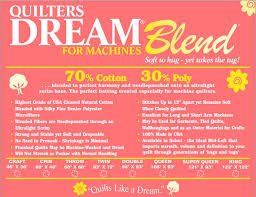 Quilters Dream 70/30 Blend Batting - 122in x 25yd roll