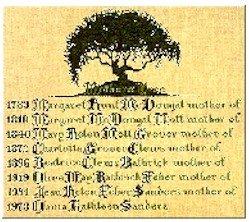 Mother's Tree ~ L & L