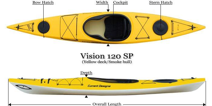 Current Designs Vision 120 SP - ORDER NEW