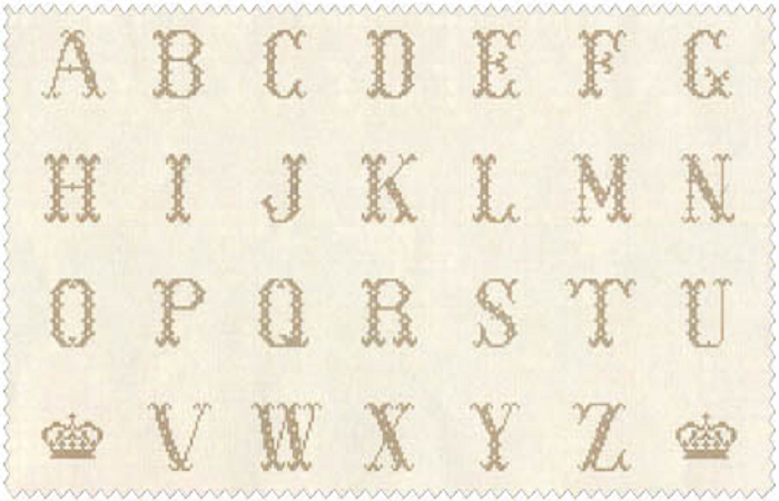 Cross Stitch Alphabet Panel