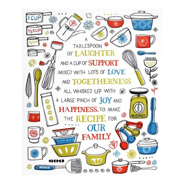 Family Recipe Panel