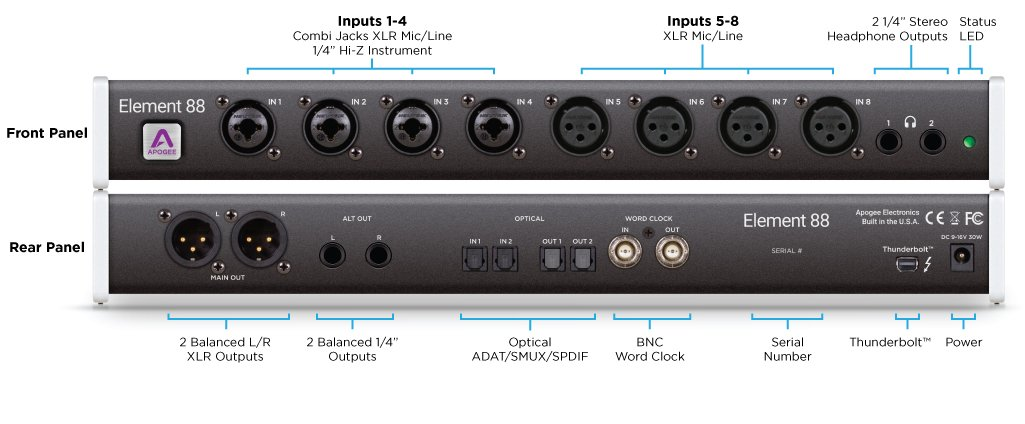 APOGEE ELEMENT 88 16 IN x 16 OUT THUNDERBOLT AUDIO INTERFACE I/O FOR MAC