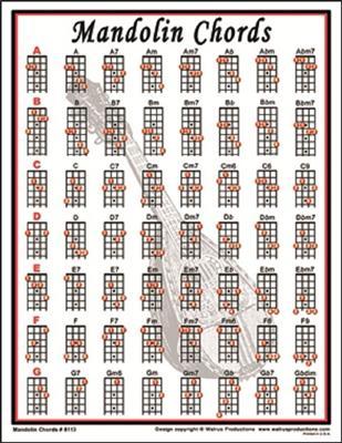 MANDOLIN CHORDS CHART