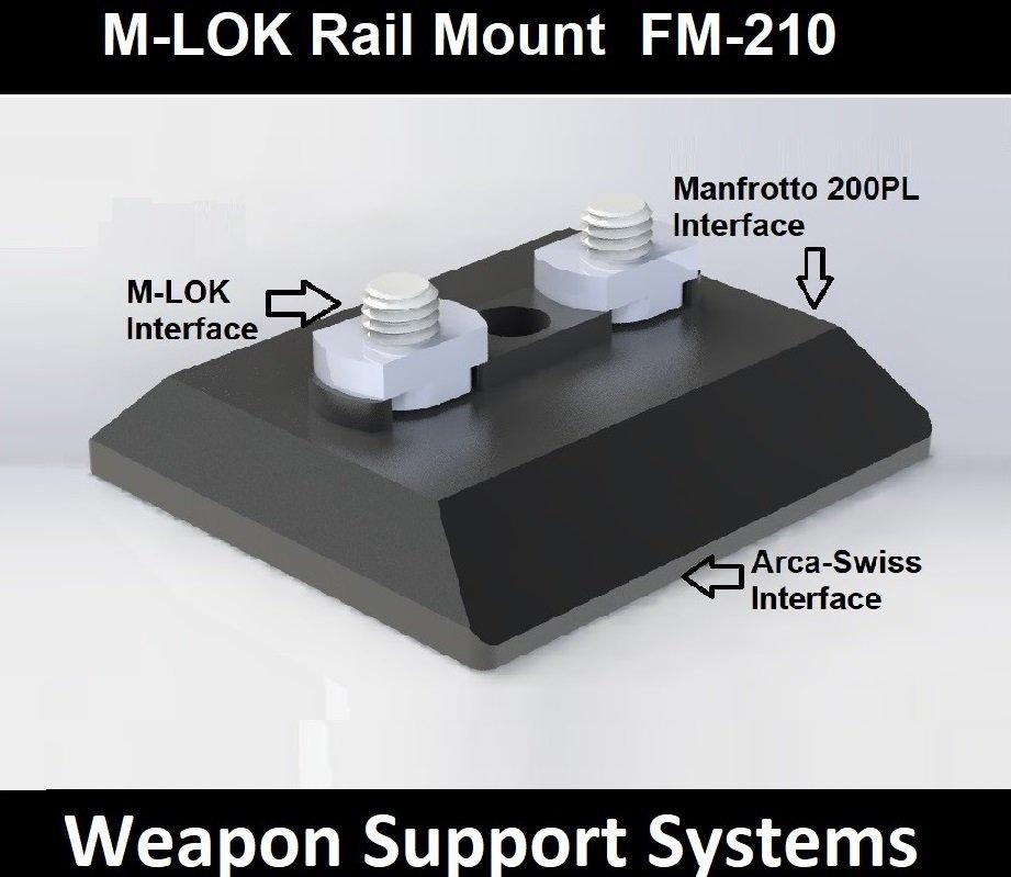 FM-210  M-LOK Rail Mount