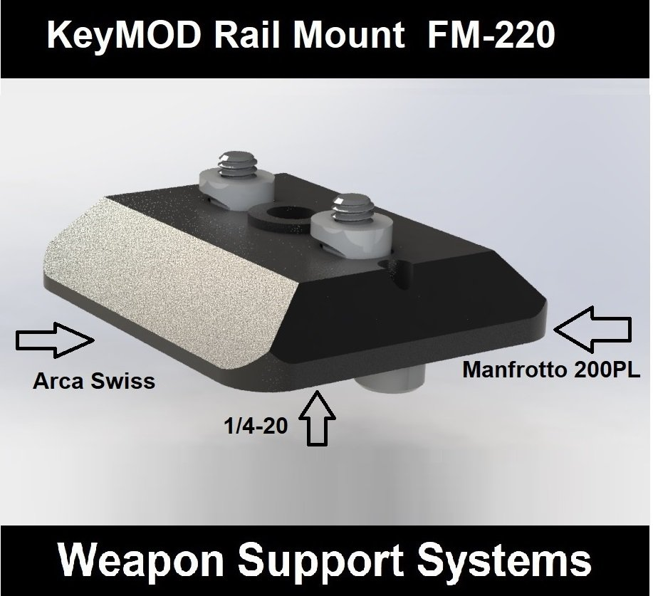 FM-220  KeyMOD Rail Mount