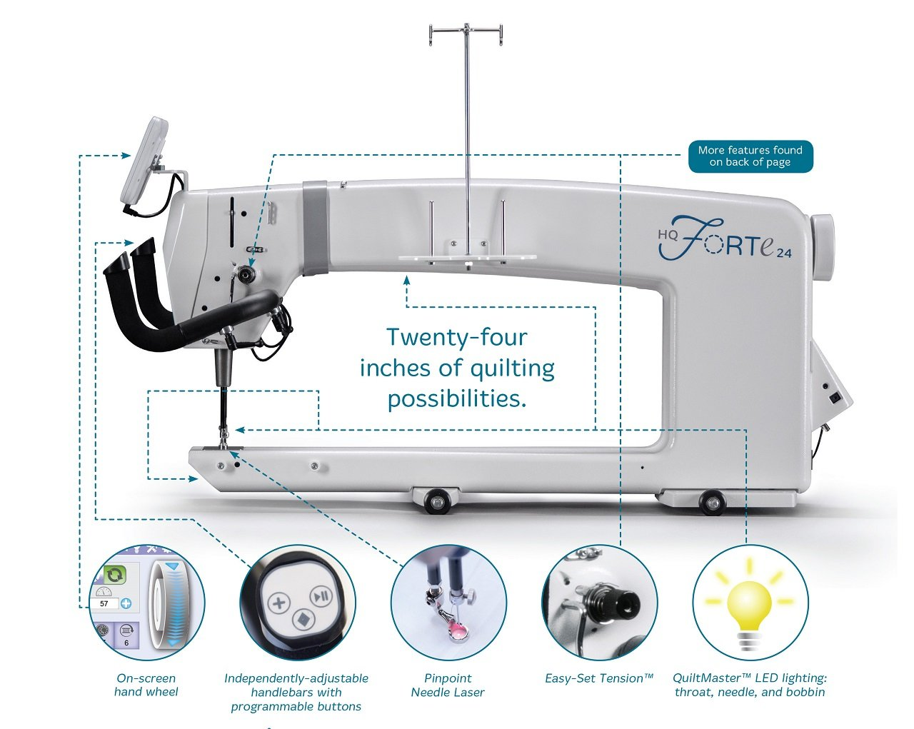 Handi Quilter Forte 24 Longarm Machine - FLOOR MODEL