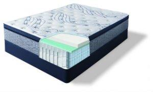Kleinmon II - Plush Pillow Top (Mattress Only)