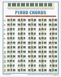 Mini Piano Chords Chart