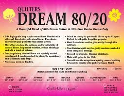 Quilters Dream 80-20 Double natural