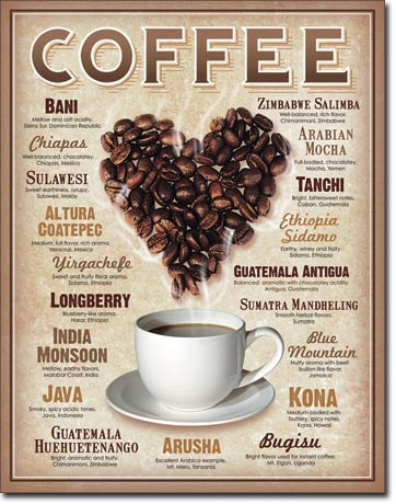 Metal Sign - Coffee Chart
