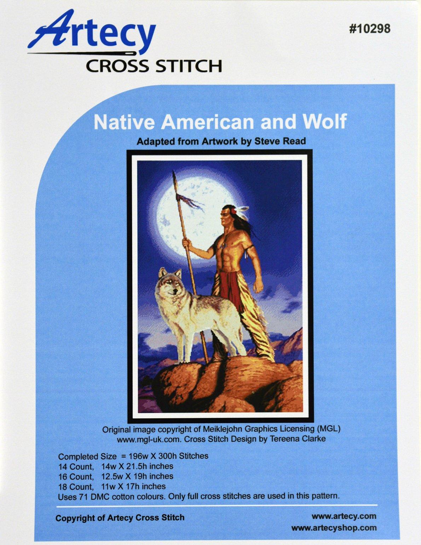 Native American and Wolf:  NA