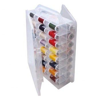 Creative Options Thread Box