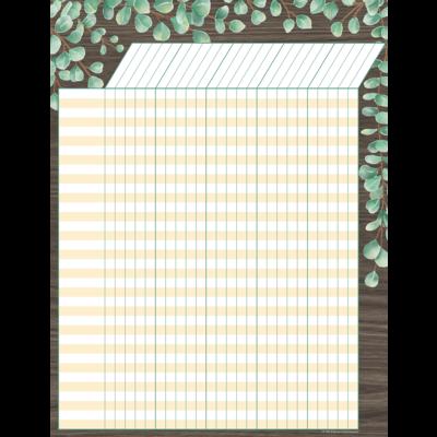 Eucalptus Incentive Chart
