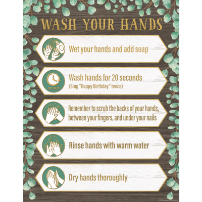 Eucalptus Wash Your Hands Chart