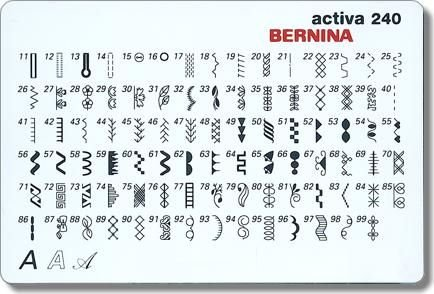 Activa 240 Stitch Card