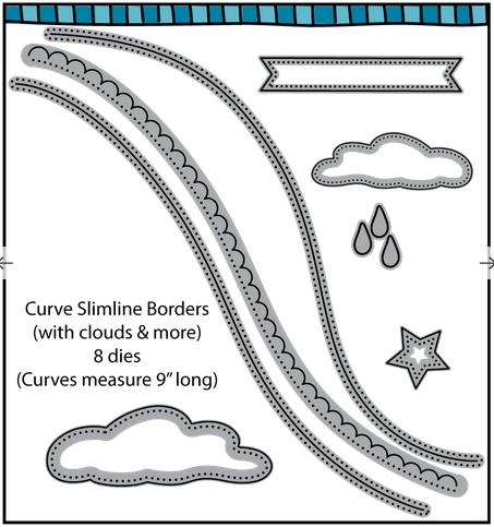 Curve Slimline Borders Die Set