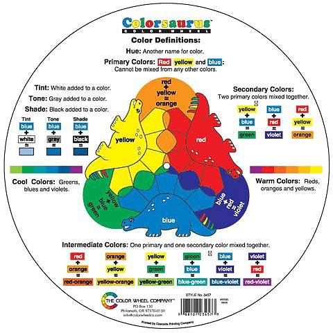 Colorsaurus/Children's Color Wheel