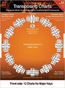Transposing Charts: Transpose Music for All Instruments Including Band Instruments