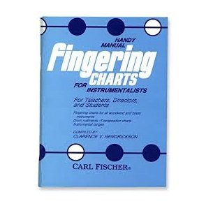 Handy Manual: Fingering Charts for Instrumentalists