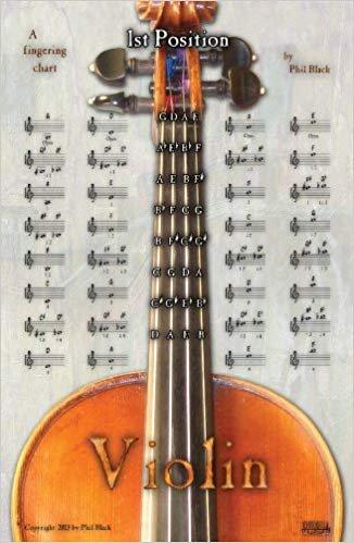 Fingering Chart Poster