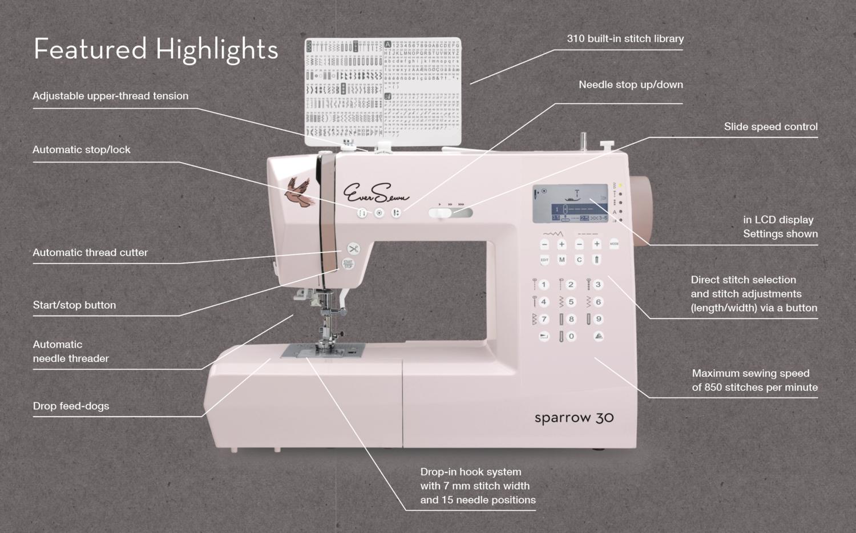 EverSewn Sparrow 30 - 310 Stitch Computerized Sewing Machine