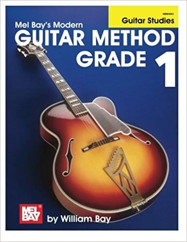 Modern Guitar Studies Grade 1