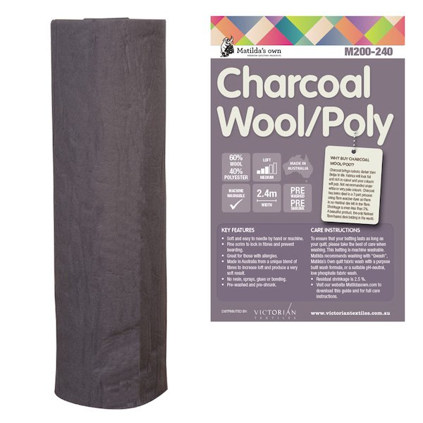 Charcoal Wool/Poly Wadding