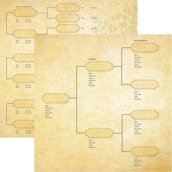 Reminisce Family Tree - Generations - Discontinued