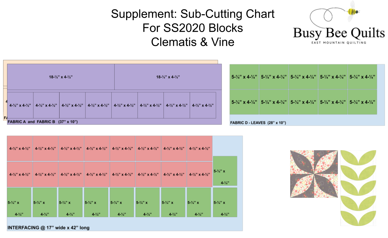 Cutting Chart for Clematis & Climbing Vine (small)