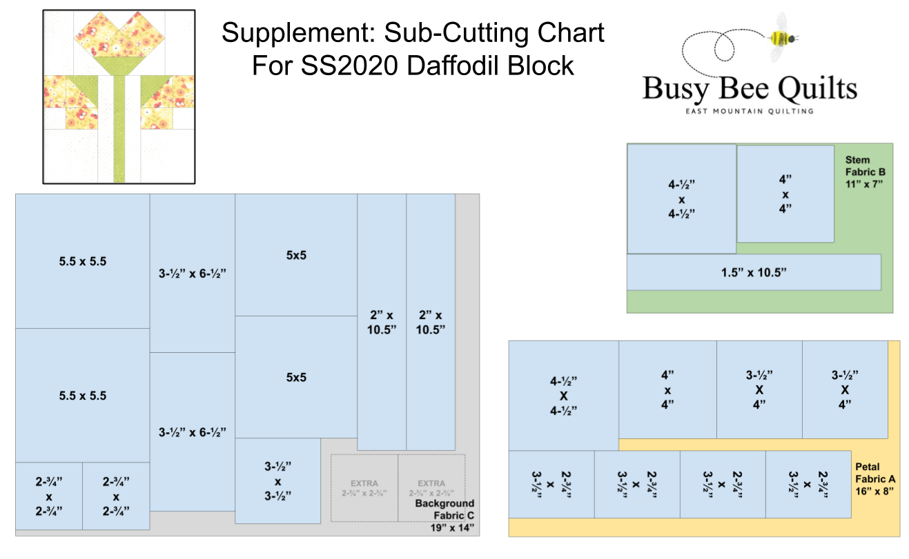 Cutting Chart - SS2020 Daffodil