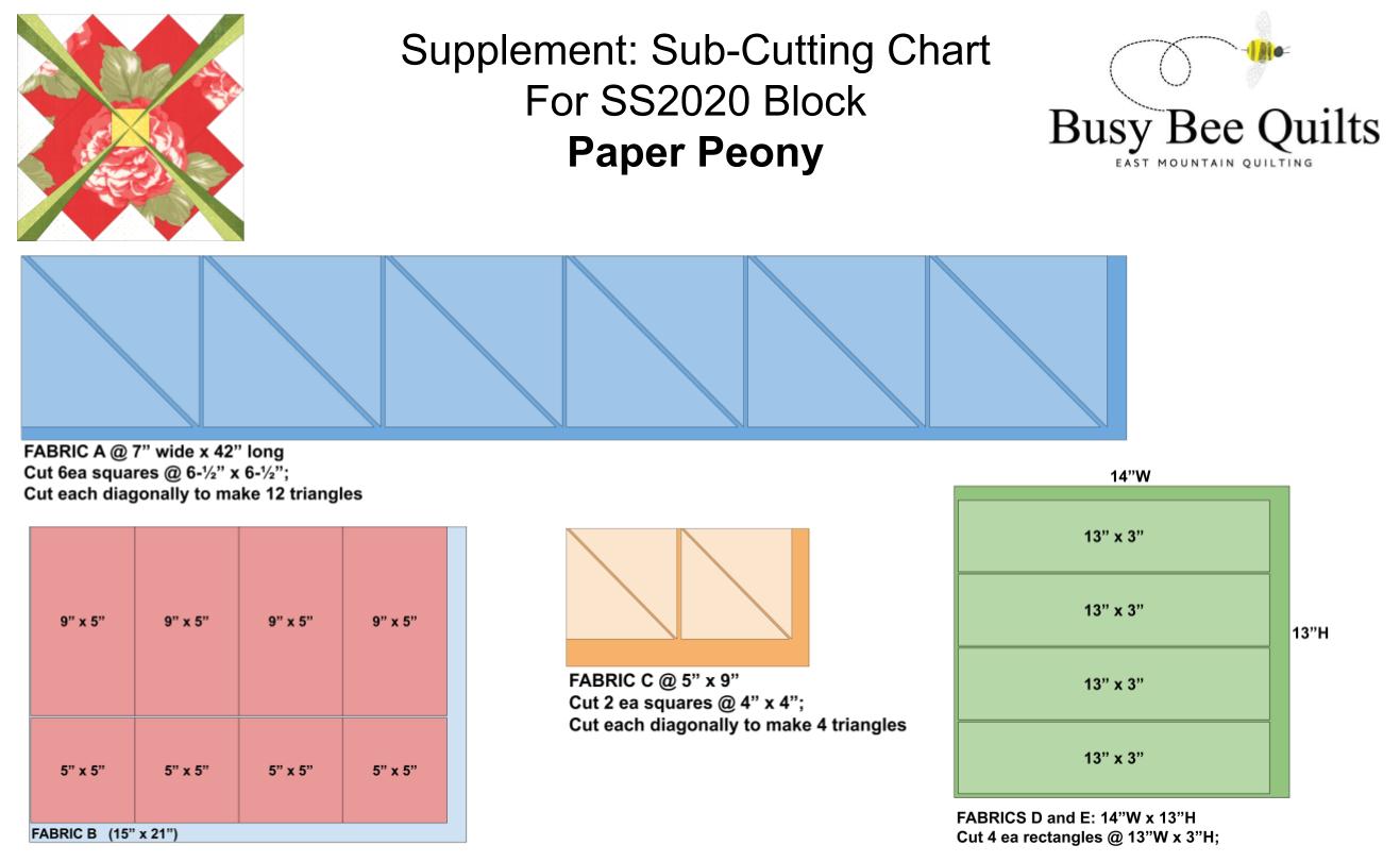 Sept2020 SubCutting Chart