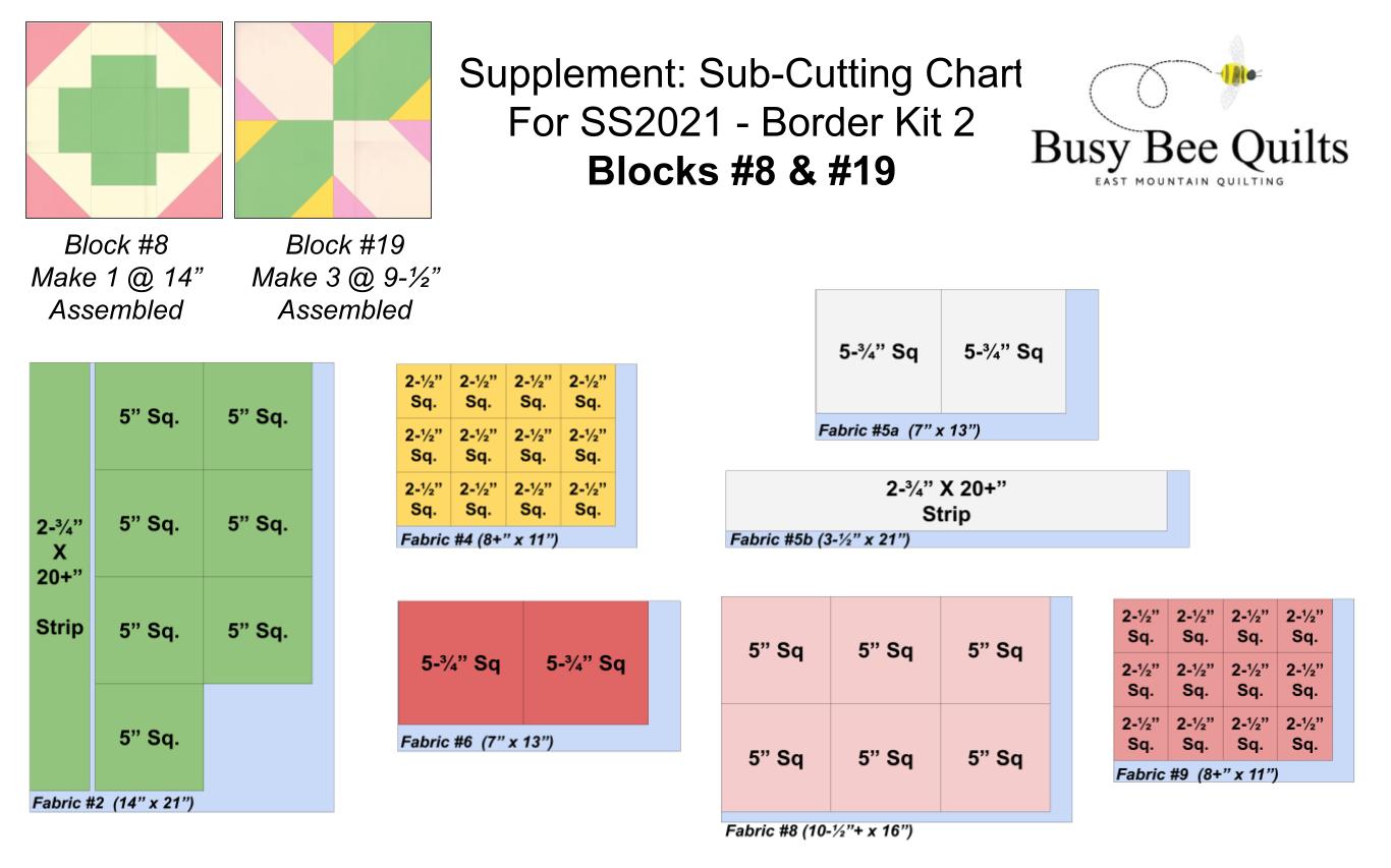 SS2021 Borders Kit2 Sub-cutting chart