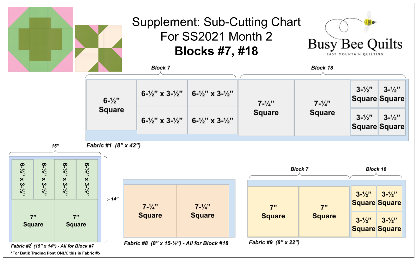 SS2021 Month 2 Sub-cutting chart