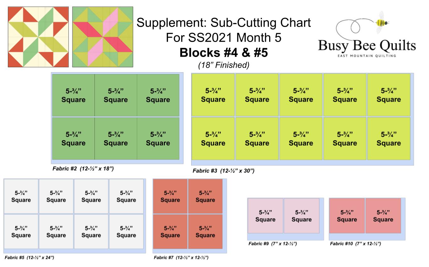 SS2021 Month 5 Sub-cutting chart