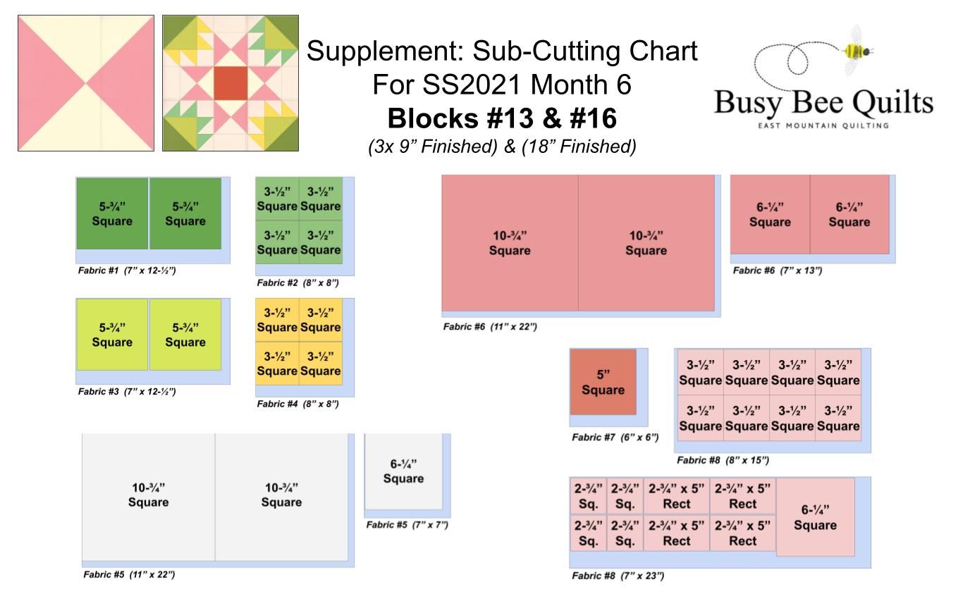SS2021 Month 6 Sub-cutting chart