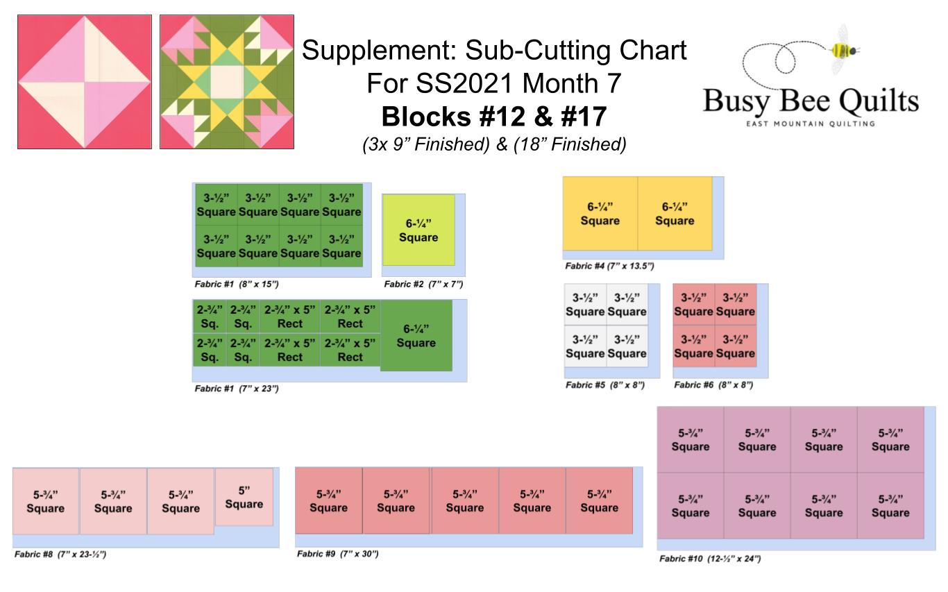 SS2021 Month 7 Sub-cutting chart