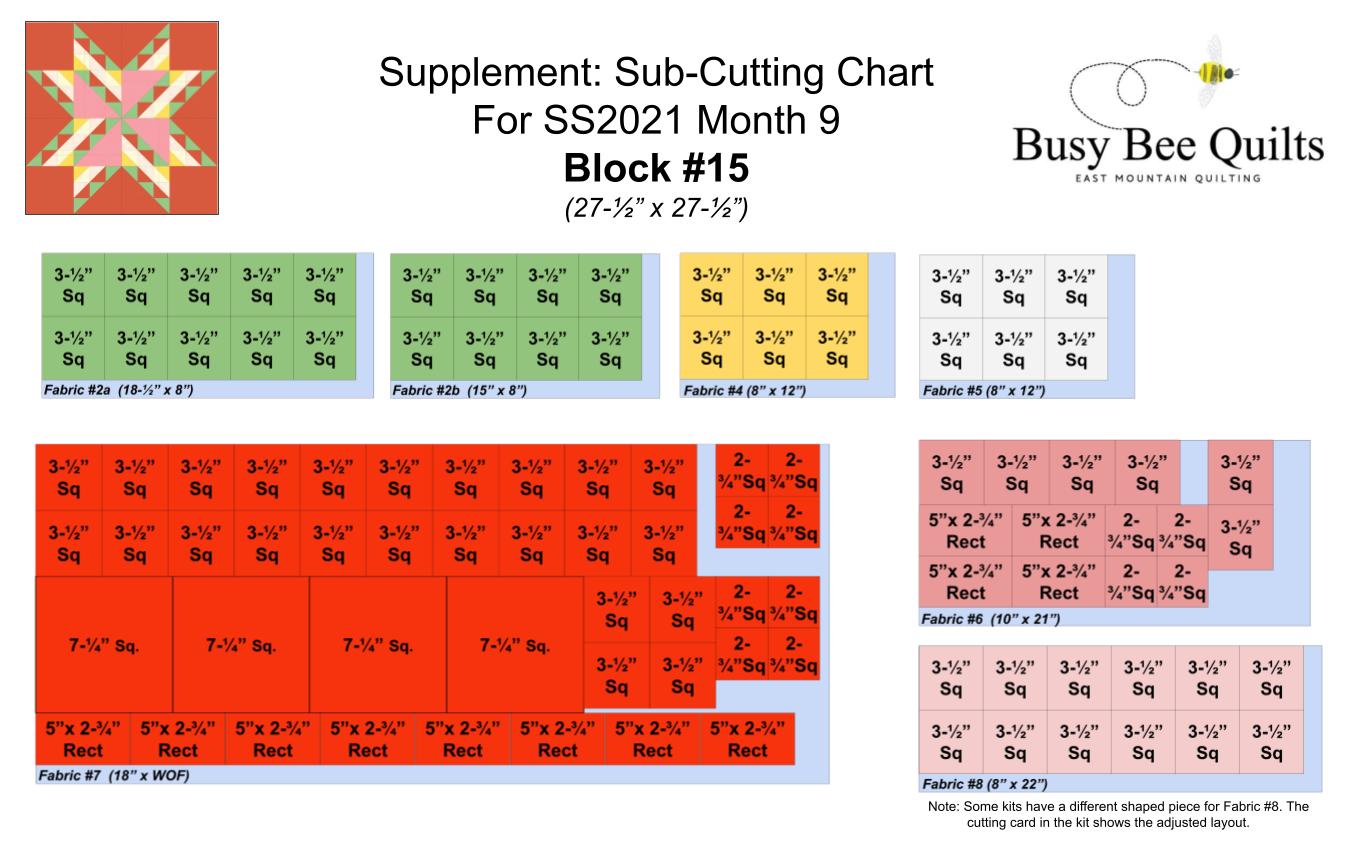 SS2021 Month 9 Sub-cutting chart