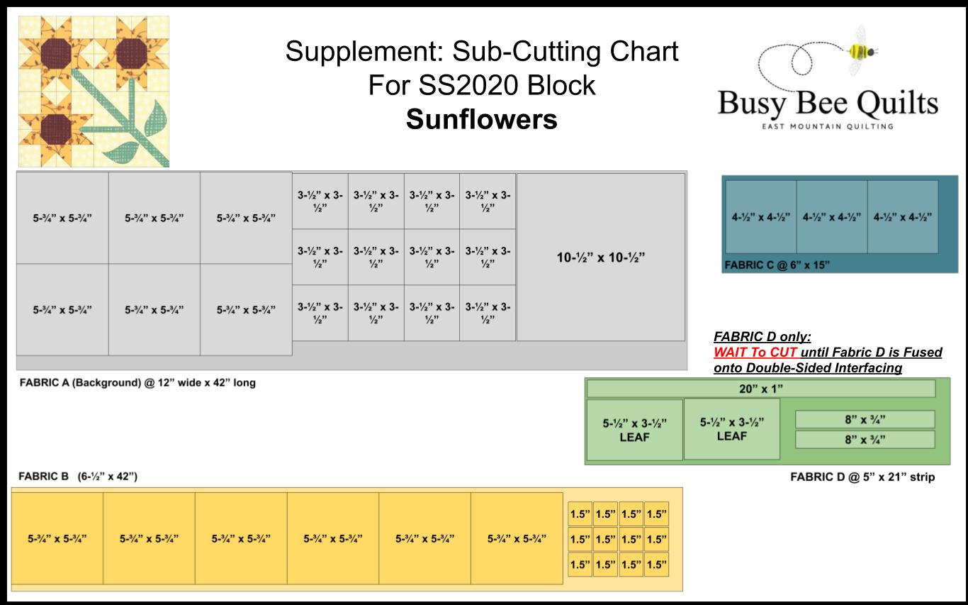 Oct2020 SubCutting Chart