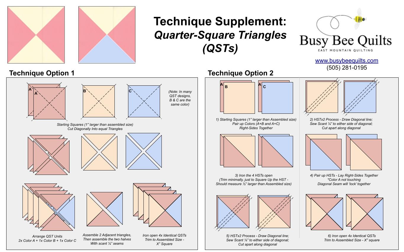 QST Methods