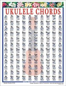 Ukulele Chords Poster and Mini Chart