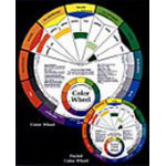 *English Color Wheel 9in