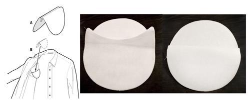 Covered Set  - In Shoulder Pads