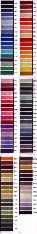 Madeira Silk Floss 0811