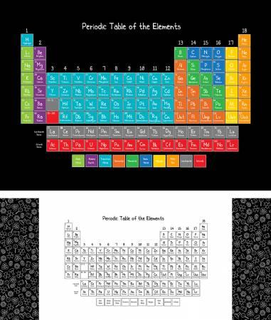 It's Elem Periodic Table Panel 30in 52038P-X